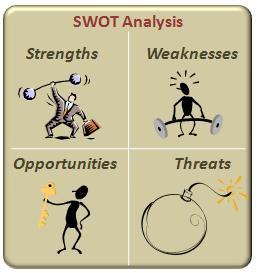 Swot_1